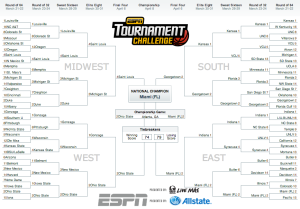 Chris' bracket in it's entirety.